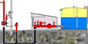 tanque-contra-incendio